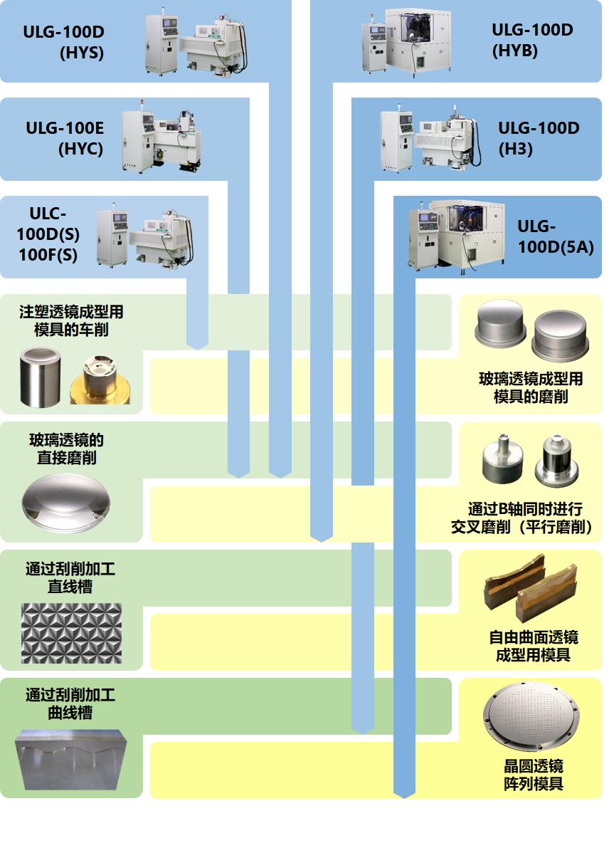 Shibaura Machine-4.21-3